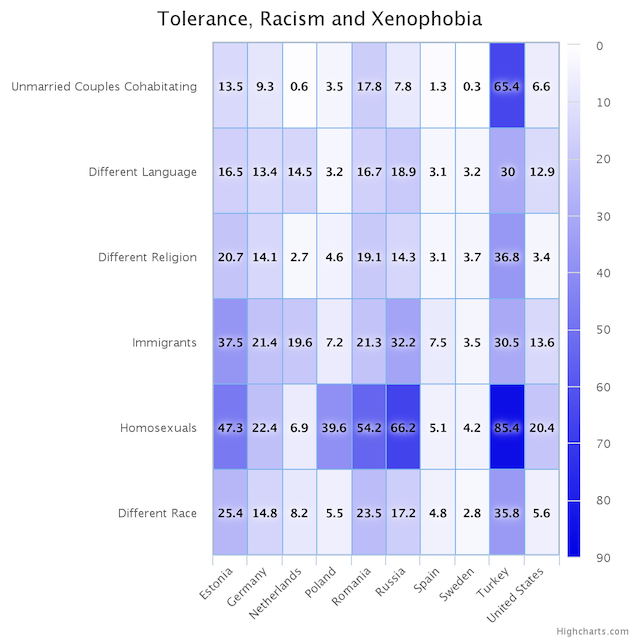 tolerancechart