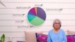 Thumbnail image for Ancestry DNA test shocker: 'Hispanic' is not my ethnicity (video)