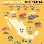 Thumbnail image for Tamal Tuesday: How many types of tamales have you tasted?